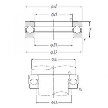 NTN 51180 Thrust Bearings